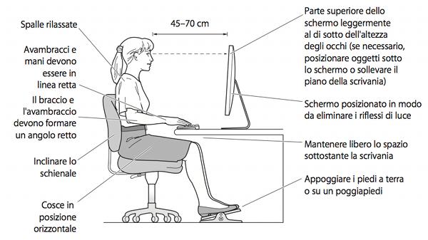 Sedie per ufficio consigli per una postura corretta - Ergonomia sedia ...